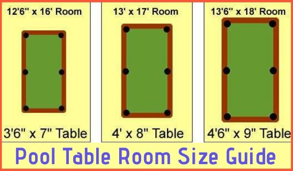 What Is The Standard Size Of A Pool Table Measurement Guide